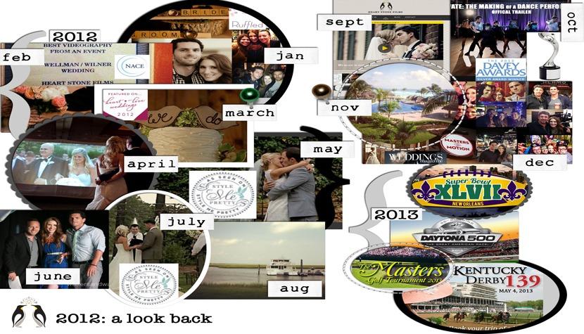 A look back at 2012 + a peek at 2013